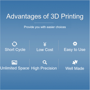 3D Printing Service Processing